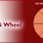 Announcing www.ISISNetwork.org